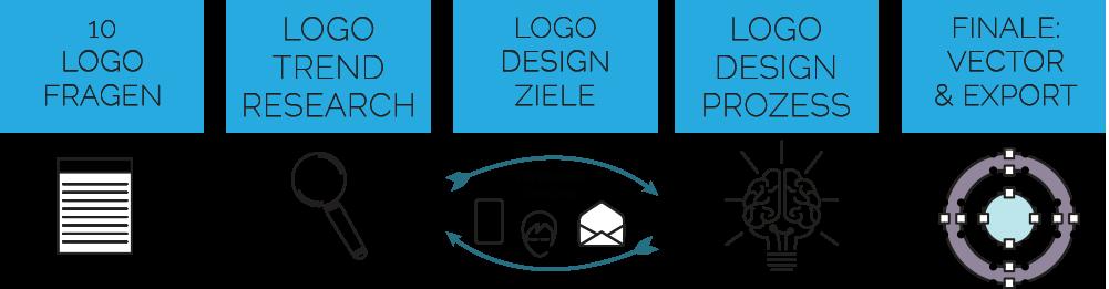 worflow corporate design branding illustrations icon